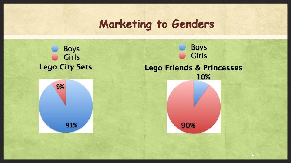 lego presentation.004